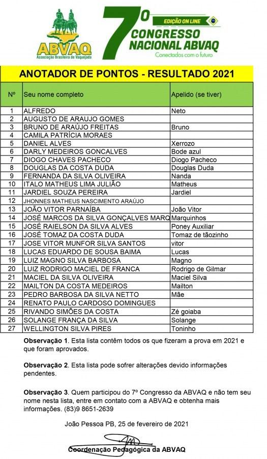 RESULTADO CONGRESSO ABVAQ 2021 - ANOTADOR
