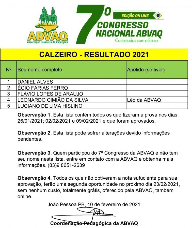 RESULTADO CONGRESSO ABVAQ 2021 - CALZEIRO