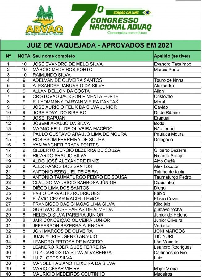 RESULTADO CONGRESSO ABVAQ 2021 - JUÍZ DE VAQUEJADA